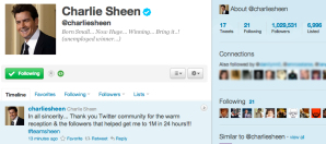 Charlie Sheen 1 Million in 24 Hours